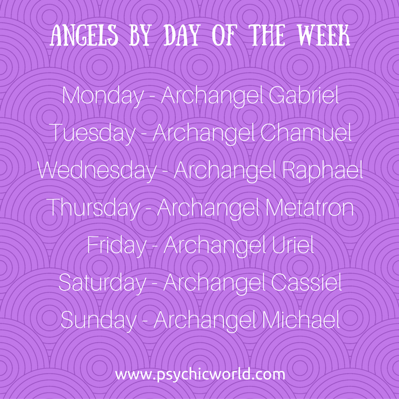 Angels Associated with Each Day of The Week on PsychicWorld.com